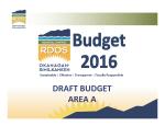 RDOS_Aerea_A_Budget_Image